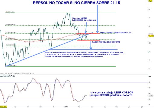 REPSOL-17-febrero-2012-510x359% - Repsol, cuidado con ella ....