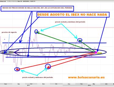 """IBEX-DESCONECTADO-DESDE-AGOSTO-510x347% - Al IBEX """"lo desconectaron """" en Agosto"""
