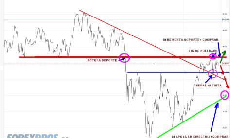 MSCI-MARZO-20121-510x352% - Análisis MSCI (etf de ishares sobre mercados emergentes)