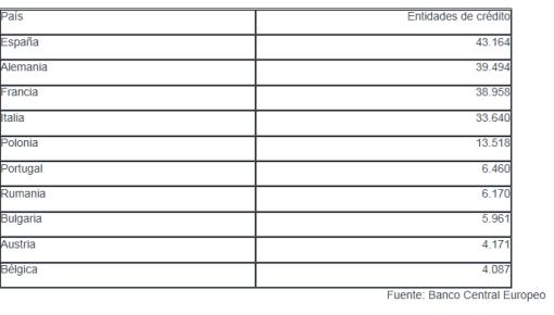PAISES-CON-MAS-SUCURSALES-BANCARIAS-510x290% - Invertia.com: paises con más sucursales bancarias
