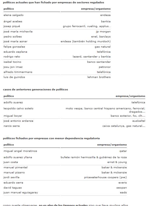 """lista-de-politicos-bien-retirado-510x708% - Idealista.com: lista de políticos """"bien empleados"""" tras su carrera pública"""