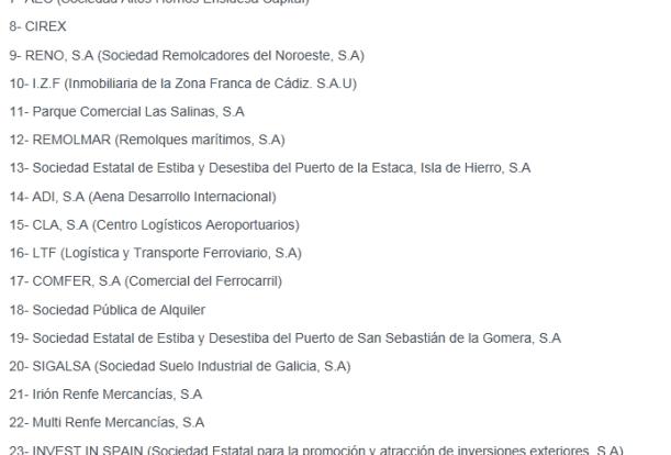 lista-empresas-afectadas-510x627% - Lista de empresas públicas afectadas por la  reestructuración del Gobierno