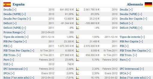 ALEMANIA-510x265% - Hoy Comparamos A España Con Alemania