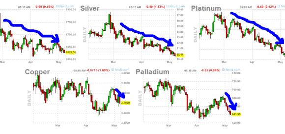 metales-8-mayo-510x192% - Sector metales, siguen si girar al alza