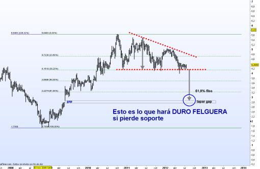 DURO-FELGUERA-18-JULIO-2012-510x332% - Cuidado con las confianzas en Duro Felguera