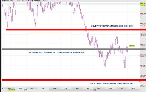 IBEX-FIGURA-4-GLOBAL-510x324% - Los escenarios de mercado según Bolsacanaria (formato video)