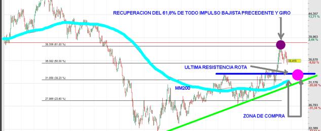 TECNICAS-REUNIDAS-23-AGOSTO-2012-BOLSACANARIA-510x260% - Donde volver a entrar en TECNICAS REUNIDAS