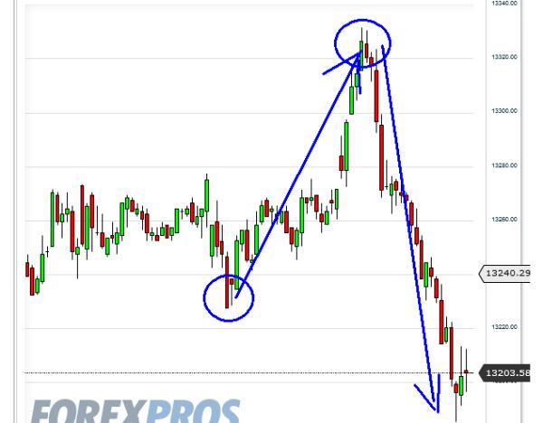 dow-jones-se-girO-bolsacanaria3-510x468% - Wall Street se giró fuerte a última hora