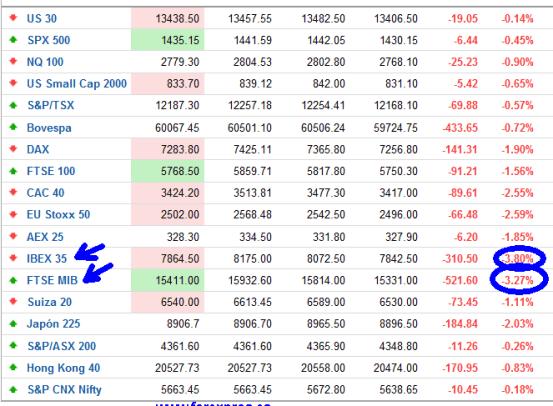 cierre-de-mercados2-510x407% - Cierre de mercados