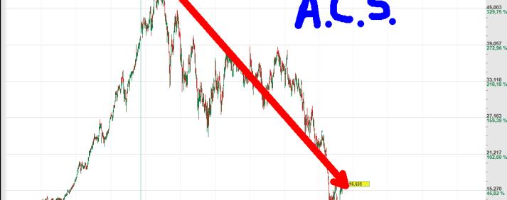 ACS-510x282% - La gran mascarada de los dividendos