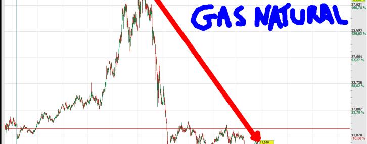 GAS-NATURAL-510x285% - La gran mascarada de los dividendos
