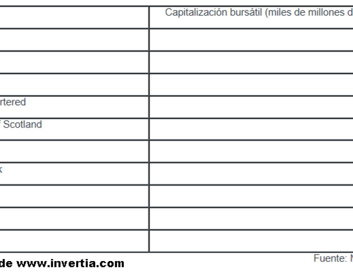 ranking-de-bancos-europeos-por-capitalizacion-bursatil-510x286% - Bancos europeos por capitalización bursátil