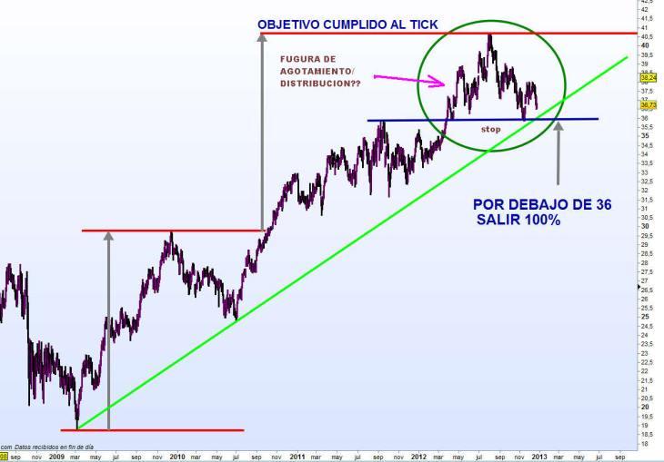 COCA-COLA-26-DICIEMBRE-2012-730x509% - Coca Cola bajo 36 dólares  hay que bebérsela