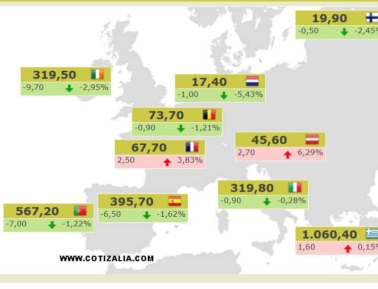 PRIMAS-DE-RIESGO-ACTUALIZADAS1% - Primas de riesgo actualizadas
