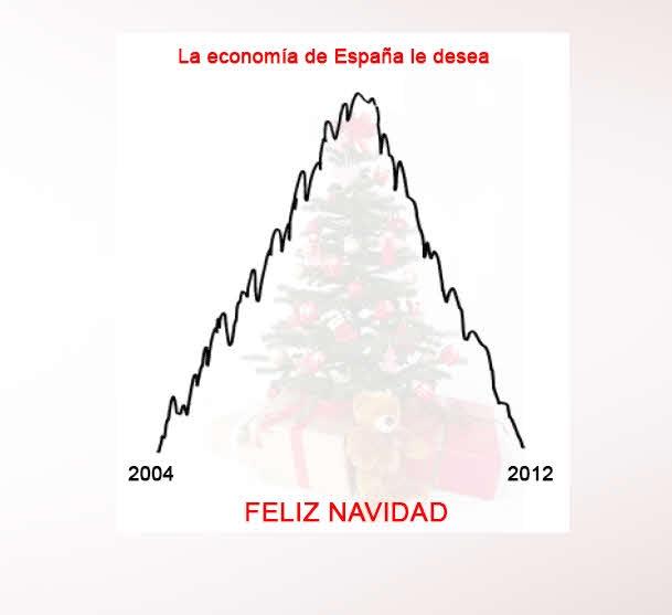 el-ibex-y-su-feliz-navidad% - La postal del IBEX