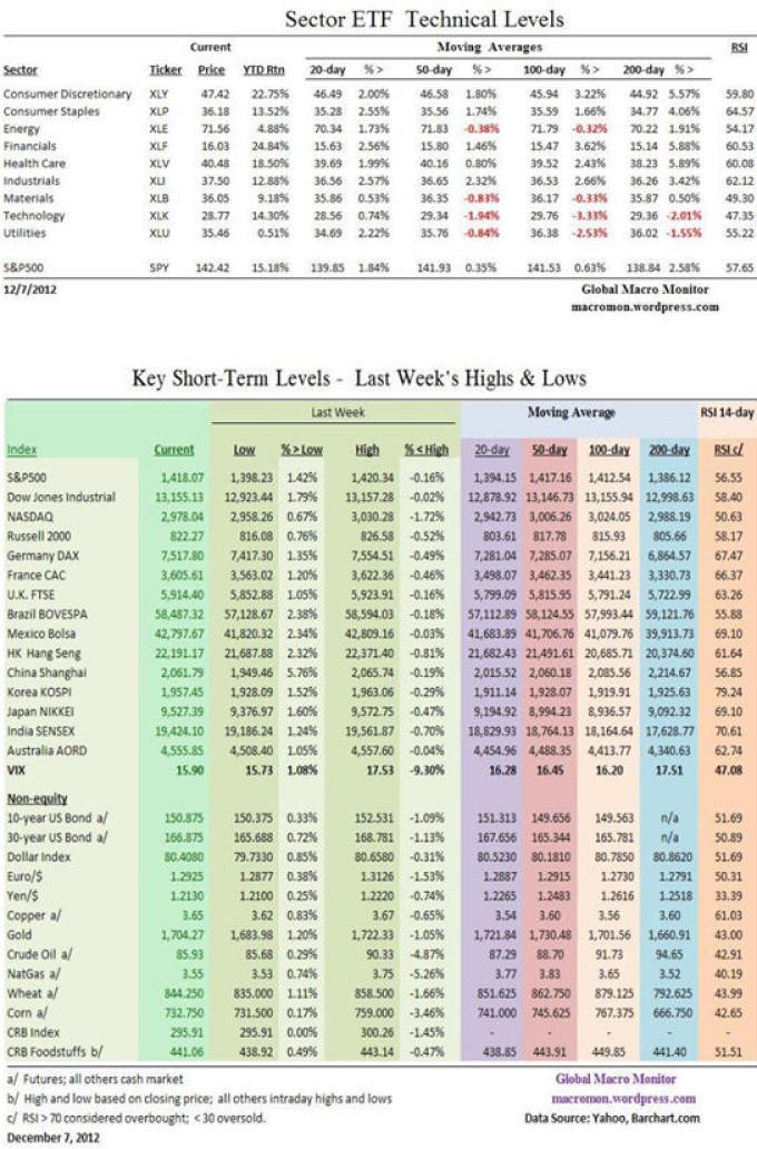 indicador-global-de-tendencia-1-510x755% - Indicadores globales de tendencia I