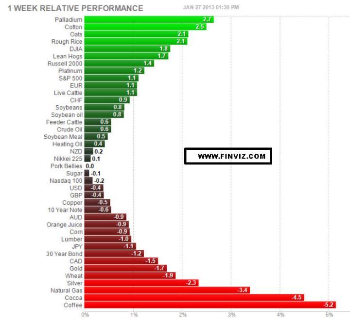 ACTIVOS-FINANCIERO-A-CIERRE-SEMANAL-720x664% - Cierre semanal de los principales activos financieros