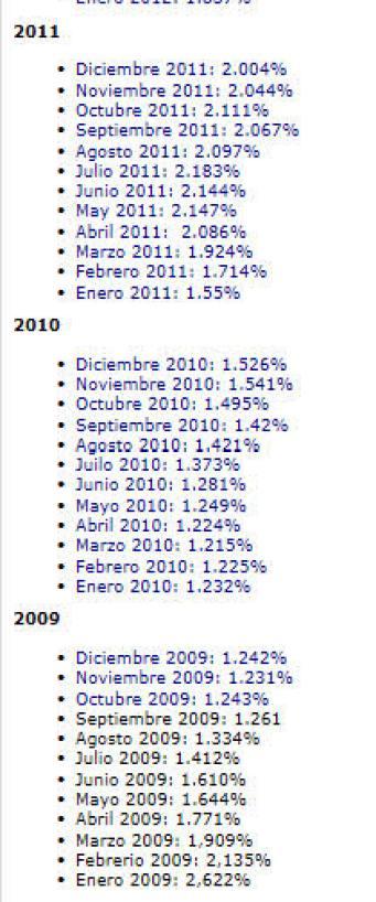 el-euribor-durante-la-crisis% - El Euribor durante la crisis española 2008-2012