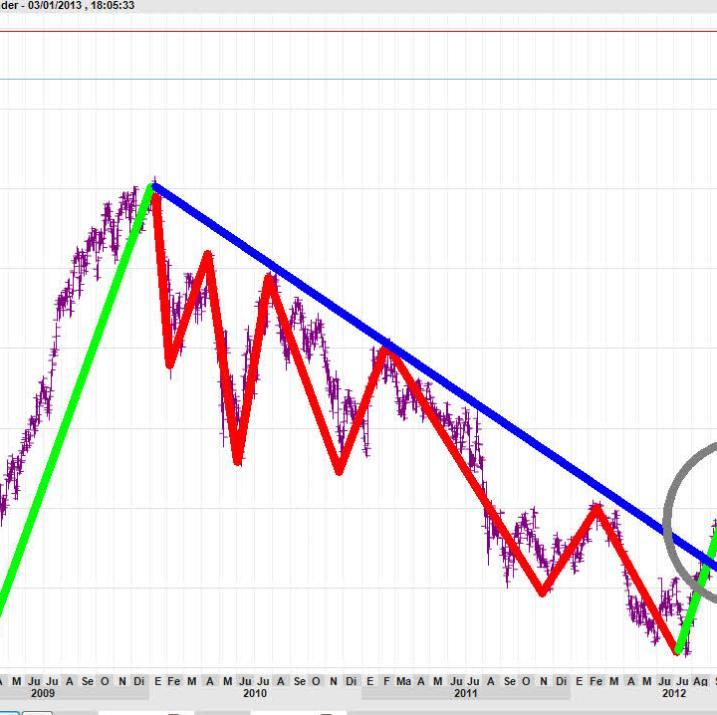 san-4-ENERO-2012% - ¿Esta la gran Banca  confirmando  un giro de timón en el sector financiero español?