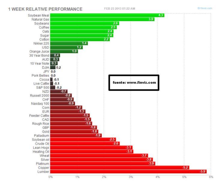 CIERRE-SEMANAL-PRINCIPALES-ACTIVOS3-720x603% - Cierre semana anterior de los principales activos