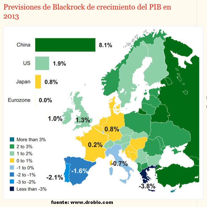 previsiones-blackrock-2013% - Previsiones Blackrock para el año 2013