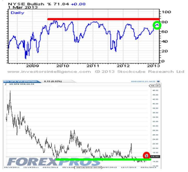 consenso-y-volatilidad-1-marzo-720x658% - Consenso y Volatilidad al cierre de la sesión del viernes pasado