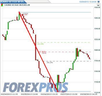 crisis-chipre-y-egipto-350x330% - La crisis de Chipre y la respuesta de las Bolsas periféricas