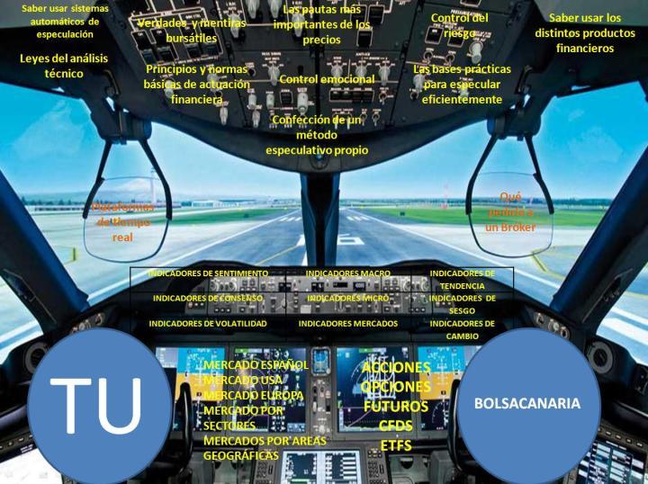 CONTRATA-COACHING-FINANCIERO-EN-BOLSACANARIA-720x538% - Aprende a pilotar tu propia cartera