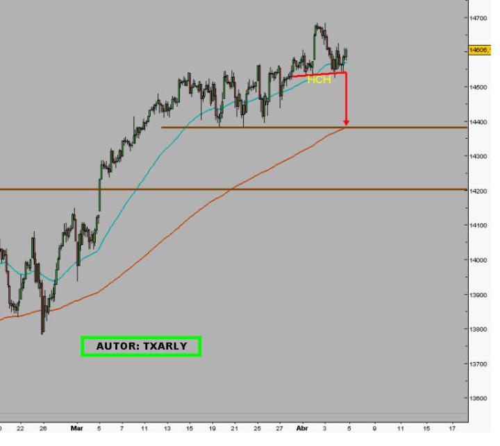 DOW-JONES-5-ABRIL-2012-720x643% - DOW JONES lo deja gráficamente muy claro
