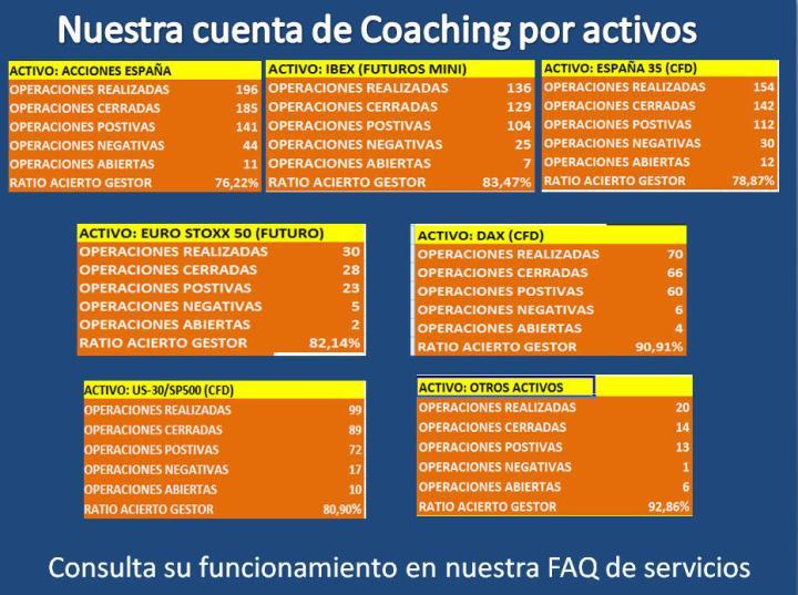 cuenta-de-coaching-720x537% - Cartera de Coaching de Bolsacanaria