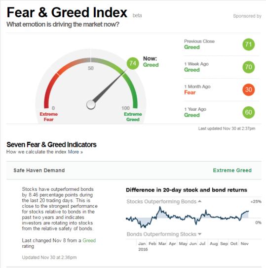 1-diciembre-tendencia-1% - Consenso de mercado en RV USA