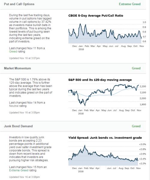 17-noviembre-indicador-de-estado-2% - Indicadores que denotan el sentimiento financiero de la masa
