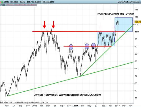 12-enero-asml% - Seguimiento valores  zona euro: Daimler, ING y Asml