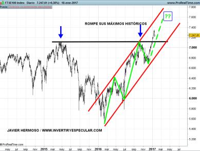 19-enero-uk100% - Los otros índices europeos