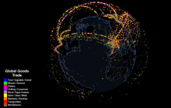 comercio-mundial% - Infografía hiperactiva del comercio en el mundo en este momento