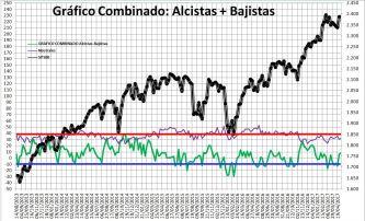 2017-05-04-10_42_42-Microsoft-Excel-SENTIMIENTO-DE-MERCADO-SP-500-Modo-de-compatibilidad% - Sentimiento de Mercado 3/5/17