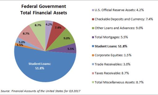 """distribución-de-activos-de-la-fed% - ¿Estás al día?: ¿cual es el activo que más """"pesa"""" en la cartera de la FED?"""