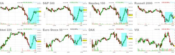 1-febrero-indices% - Los futuros ayer a última hora dejaron preparada la magia del primer día