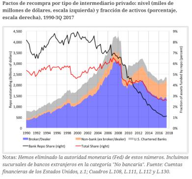 interbancario-2% - La Banca parece haber aprendido la lección que infringió la crisis subprime