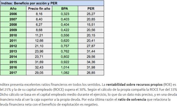 resultados-inditex-2017-2% - ¿Justifica estos  cuadros de resultados de Inditex su castigo en Bolsa?