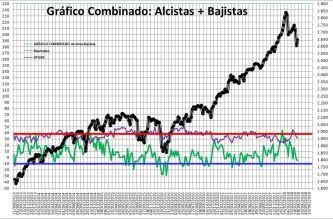 2018-04-05-12_46_38-Microsoft-Excel-SENTIMIENTO-DE-MERCADO-SP-500% - Sentimiento de Mercado 4/4/18