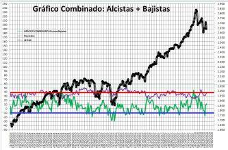 2018-04-26-11_19_41-Greenshot-capture-form% - Sentimiento de Mercado 25/4/18