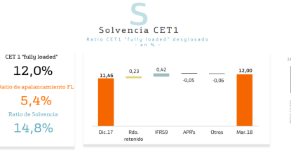 bkt-solvencia% - Esto ya es una mofa al inversor