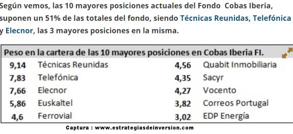 posiciones-parames% - Posiciones Paramés en el Cobas Iberia FI