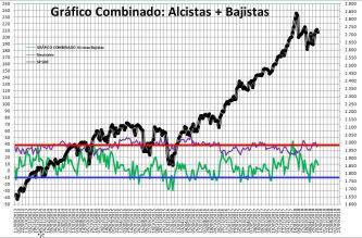 2018-05-31-16_36_07-Microsoft-Excel-SENTIMIENTO-DE-MERCADO-SP-500% - Sentimiento de Mercado 30/5/18