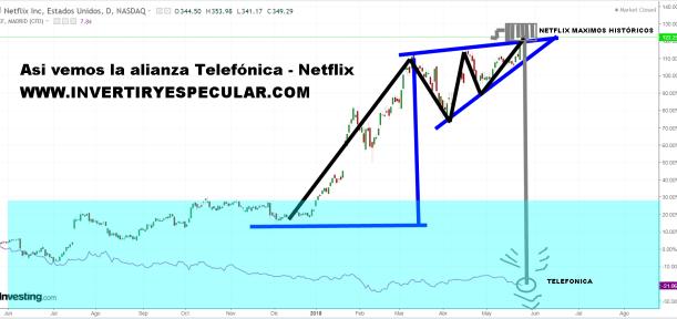 telefonica-se-alia-con-netflix% - Telefónica y Netflix firman  una alianza comercial