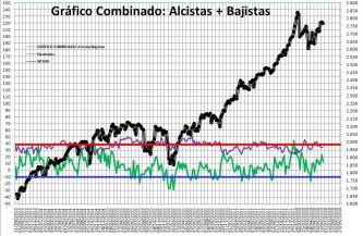 2018-06-21-09_57_04-Microsoft-Excel-SENTIMIENTO-DE-MERCADO-SP-500% - Sentimiento de Mercado 20/6/18