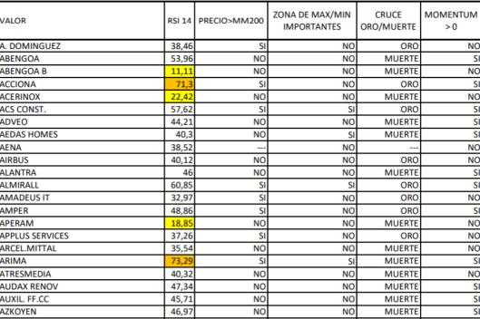 13-NOVIEMBRE-ESTADO-MC% - Estado esencial técnico del Continuo español
