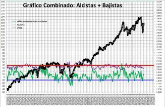 2018-11-08-10_33_58-Microsoft-Excel-SENTIMIENTO-DE-MERCADO-SP-500% - Sentimiento de Mercado 7/11/18