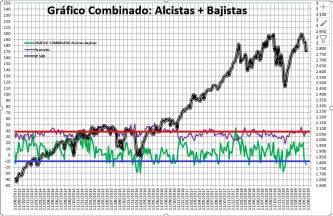 2019-05-30-12_05_52-SENTIMIENTO-DE-MERCADO-SP-500-Excel% - Sentimiento de Mercado 29/5/2019